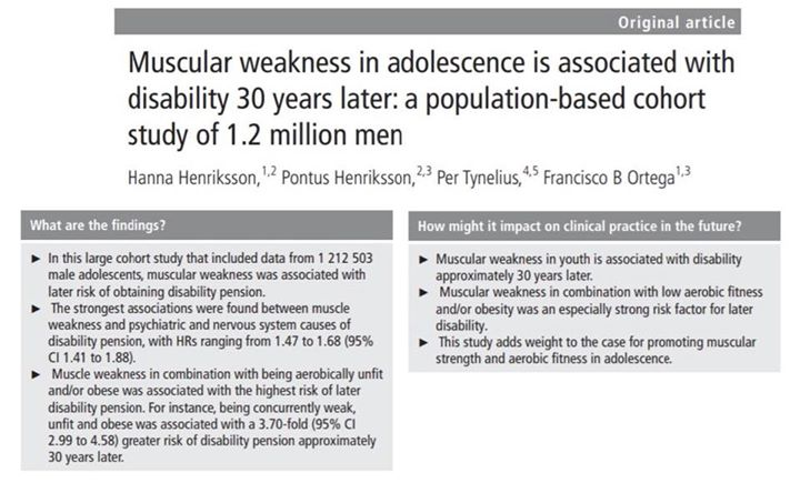 ❇️ Muscular weakness in adolescence ➡️ disability 30 years later in > 1 million men  Healthy_Aging The_Inactivity_Crisis